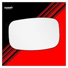 Back Plate Replacement Mirror Glass - Summit SRG-397BL - Fits Ford Fiesta LHS