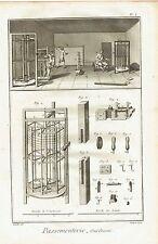 Gravure Issue du recueil Panckoucke 1786 - PASSEMENTERIE Ourdissoir