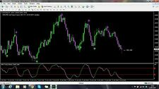 binary options turbo plus++  v2  forex trading indicator