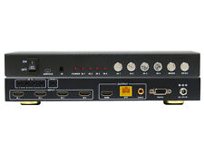 4x1 4:1 PIP MultiViewer with Seamless Switcher HDMI+CAT Outputs ANI-QUAD-MINI