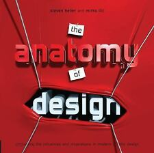Anatomy of Design: Uncovering the Influences and Inspiration in Modern Graphic D