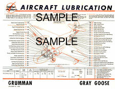 FAIRCHILD MODEL M-62 AIRCRAFT LUBRICATION CHART CC