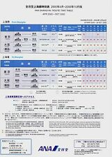 ANA All Nippon Airways Shanghai Route Timetable  April 2000 =