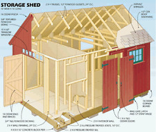 D.I.Y Quality Shed, Summer & Play House, Garage ,Barn  Plans on CD-rom