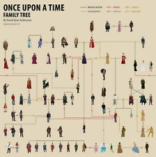 """423 Hot Movie TV Shows - Once Upon a Time 17 14""""x14"""" Poster"""