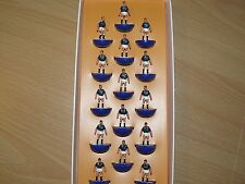 SCOTLAND 2017/18 SUBBUTEO RUGBY TEAM