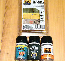 AK Interactive Basic Weathering Set For Models