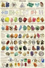 INTRODUCTION TO MINERALS POSTER Organic Elements Chart NEW Licensed EDUCATIONAL