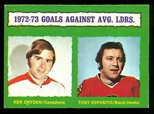 1973-74 OPC O PEE CHEE 136 KEN DRYDEN TONY ESPOSITO EXNM LEADERS CANADIENS LIGHT