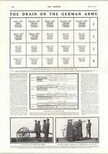 1915 Information Table Of Losses Casualties Drain On The Army