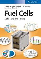 Fuel Cells, Detlef Stolten