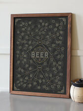 The Diagram of Craft Beer Poster