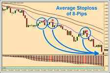 """Quick Fix Forex - Manual System - Reliable """"TRADE ALERT Entry and Exit Signals"""""""