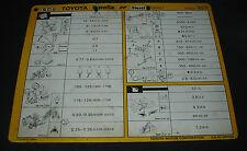 Inspektionsblatt Toyota Corolla Diesel CE 80 Werkstatt Service Blatt 05/1983!