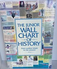 The Junior Wall Chart Of World History Extra Large Book 4000BC to 1990 School