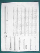 THERMOMETERS Various Types Air Alcohol Scales - c. 1840 Fine Quality Print