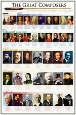 THE GREAT COMPOSERS OF HISTORY 41 Legends of Classical Music Wall Chart POSTER