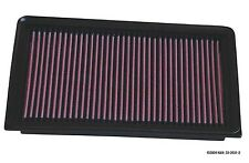 Performance K&N Filters 33-2031-2 Air Filter For Sale