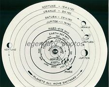1939 Graph of the Solar System and Orbits Original News Service Photo