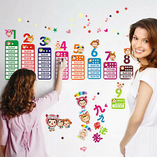 Removable Decal DIY Multiplication Table Children Intelligence PVC Wall Stickers