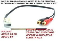 Ingresso Mp3 iPod Mercedes Audio 20/50 Smart Forfour 08