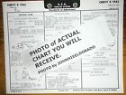 1962 Chevrolet Series Chevy II 100 200 & 400 Nova Models AEA Tune Up Chart Sheet