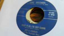 Jeff & Charles 45 Blues is All I've Ever Known Private Ohio Country Bopper