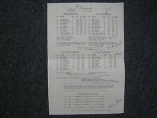 HARRY LITWACK(Died-1999)Signed 1969 Temple University Program(6 Players Signed)