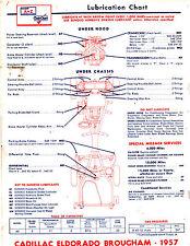 1957 CADILLAC 57 1957 CADILLAC ELDORADO BROUGHAM 57 LUBRICATION LUBE CHARTS CC2