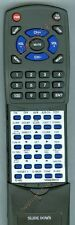 Replacement Remote for HARMAN KARDON AVR430, BE18A03
