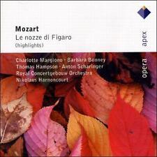Mozart: Le Nozze Di Figaro, New Music