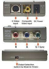 Analog CVSB RCA S-Video To 480i 576i Component YUV Video RGB Converter