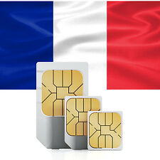Data SIM card for France with 2000 MB for 30 days