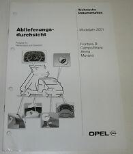 Werkstatthandbuch Ablieferungsdurchsicht Inspektion Opel Campo Brava Frontera B
