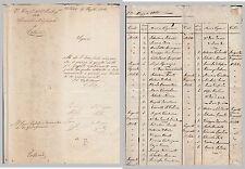 2° COMPAGNIA DEL 7° BATTAGLIONE  DELLA GUARDIA NAZIONALE - CATANIA 1861