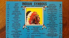 indian symbols and their meanings postcard