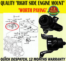 FOR MAZDA 6 (SIX) 02-07 ALL FRONT RIGHT HAND DRIVER SIDE ENGINE MOUNT MOUNTING