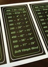.308 Or 7.62mm 150gr Drop Chart Decal for Stock Colt DPMS Saiga Ak47