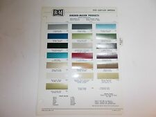 1970 CHRYSLER RINSHED-MASON PAINT CHIP SAMPLES  IMPERIAL