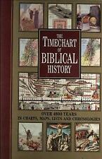 Timechart of Biblical History: Over 4000 Years in Charts, Maps, Lists and Chrono