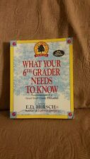 What Your 6th Grader Needs To Know (Paperback)