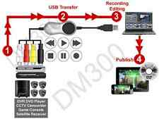 Composite RCA S-Video Stereo to USB DVR Adapter MPEG Recorder Editor