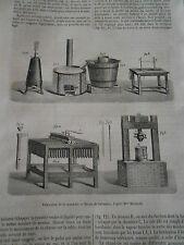 Fabrication de la Chandelle Gravure Old Print 1872