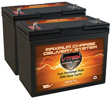 QTY2 VMAX MB96 Fortress 2001 LX 12V 60Ah 22NF AGM SLA Scooter Battery