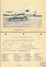 Curtiss-Wright X-19 Tiltrotor VTOL Experimental RARE MANUAL ARCHIVE 1960's