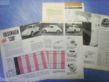 QUATTROR965-PROVA SU STRADA/ROAD TEST-1965- VOLKSWAGEN 1300 - 4 fogli