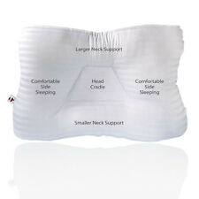 """Core #200 Tri-Core Standard Support Pillow  24"""" x`16"""" FREE SHIPPING & LOW PRICE!"""