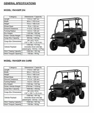Polaris Ranger 500 Service Repair Manual CD ONLY 2005 2006 2007 2008 2x4 4x4