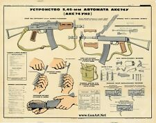Color POSTER Of Soviet Russian KRINKOV AK74SU AKSU Shortened AK74 LQQK & BUY NOW