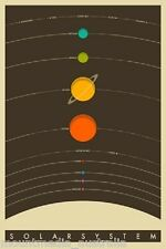 THE SOLAR SYSTEM EDUCATIONAL POSTER (61x91cm) VINTAGE LOOK ATRONOMY NEW LICENSED